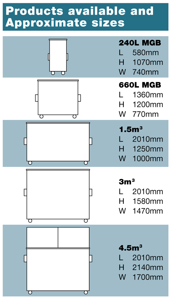 front lift bin sizes