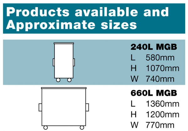 rear lift bin sizes,wheelie bin sizes